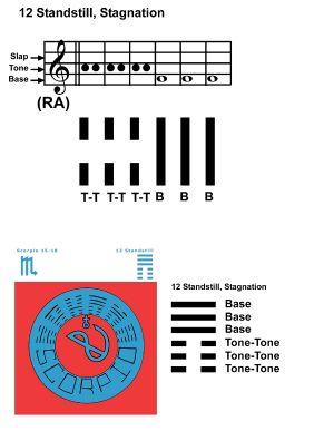 IC-SC-B3-Ap-09b Rhythm Of Change 66