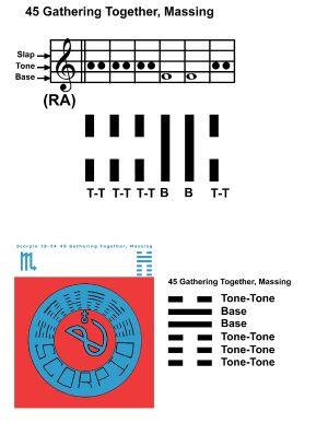 IC-SC-B3-Ap-09b Rhythm Of Change 67