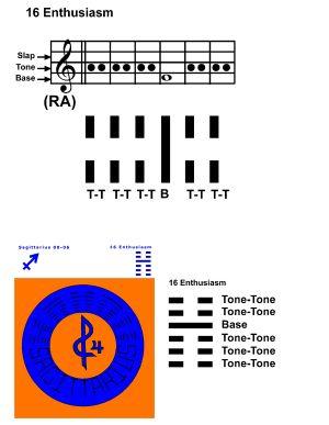 IC-SC-B3-Ap-09b Rhythm Of Change 69