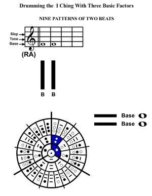 IC-SC-B3-Ap-09c  Rhythm Of Change 06