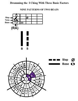 IC-SC-B3-Ap-09c  Rhythm Of Change 07
