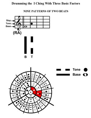 IC-SC-B3-Ap-09c  Rhythm Of Change 08