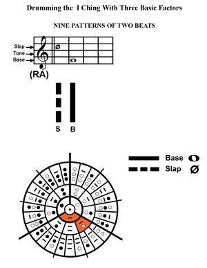 IC-SC-B3-Ap-09c  Rhythm Of Change 09