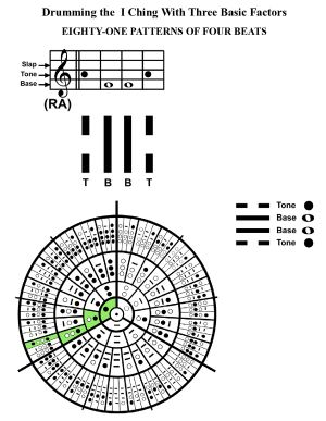 IC-SC-B3-Ap-09c  Rhythm Of Change 098
