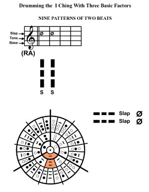 IC-SC-B3-Ap-09c  Rhythm Of Change 10