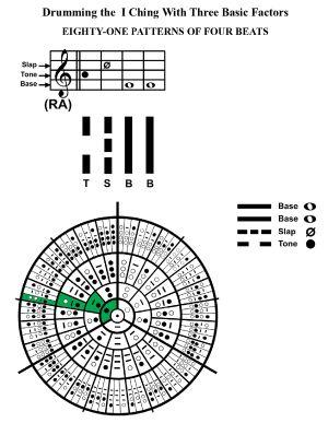 IC-SC-B3-Ap-09c  Rhythm Of Change 105