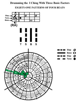 IC-SC-B3-Ap-09c  Rhythm Of Change 106