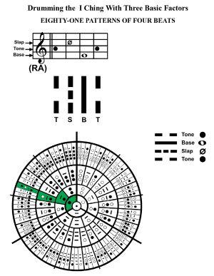 IC-SC-B3-Ap-09c  Rhythm Of Change 107