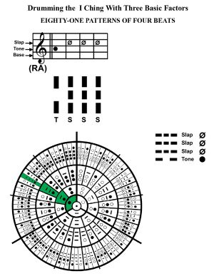 IC-SC-B3-Ap-09c  Rhythm Of Change 109