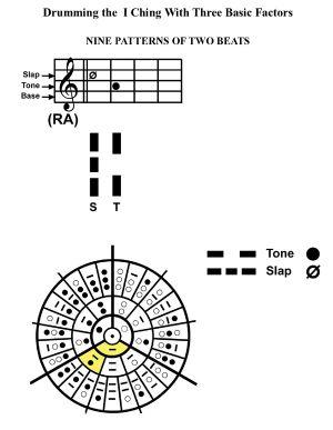 IC-SC-B3-Ap-09c  Rhythm Of Change 11