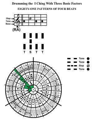 IC-SC-B3-Ap-09c  Rhythm Of Change 113