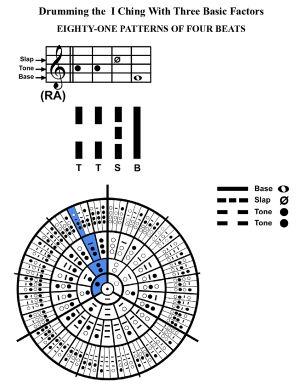 IC-SC-B3-Ap-09c  Rhythm Of Change 117