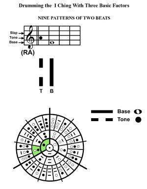 IC-SC-B3-Ap-09c  Rhythm Of Change 12