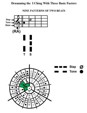 IC-SC-B3-Ap-09c  Rhythm Of Change 13