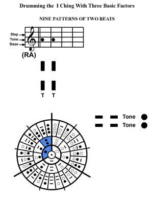 IC-SC-B3-Ap-09c  Rhythm Of Change 14