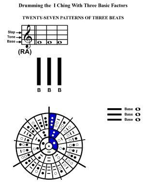 IC-SC-B3-Ap-09c  Rhythm Of Change 15