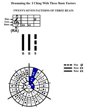 IC-SC-B3-Ap-09c  Rhythm Of Change 16