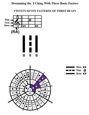 IC-SC-B3-Ap-09c  Rhythm Of Change 18