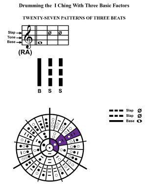 IC-SC-B3-Ap-09c  Rhythm Of Change 19