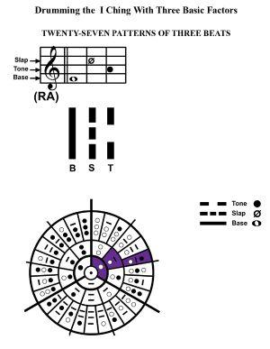 IC-SC-B3-Ap-09c  Rhythm Of Change 20