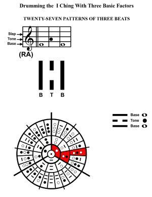 IC-SC-B3-Ap-09c  Rhythm Of Change 21