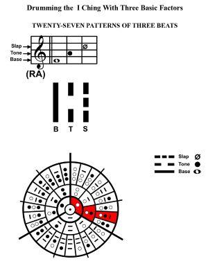 IC-SC-B3-Ap-09c  Rhythm Of Change 22