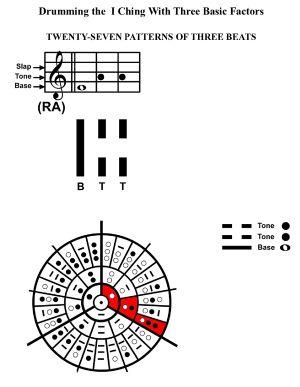 IC-SC-B3-Ap-09c  Rhythm Of Change 23