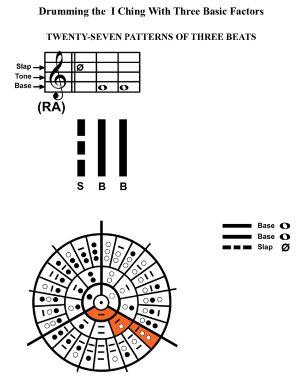 IC-SC-B3-Ap-09c  Rhythm Of Change 24