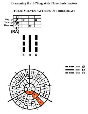 IC-SC-B3-Ap-09c  Rhythm Of Change 25