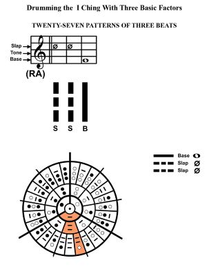 IC-SC-B3-Ap-09c  Rhythm Of Change 27