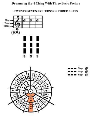 IC-SC-B3-Ap-09c  Rhythm Of Change 28