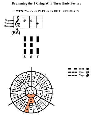 IC-SC-B3-Ap-09c  Rhythm Of Change 29