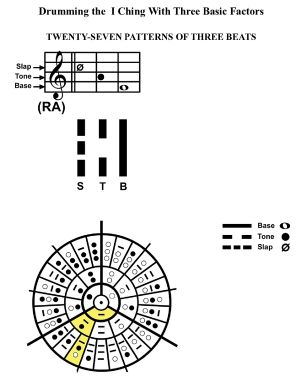 IC-SC-B3-Ap-09c  Rhythm Of Change 30