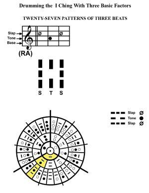IC-SC-B3-Ap-09c  Rhythm Of Change 31