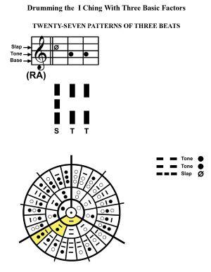 IC-SC-B3-Ap-09c  Rhythm Of Change 32