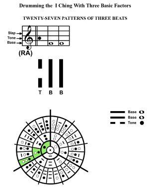 IC-SC-B3-Ap-09c  Rhythm Of Change 33