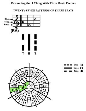 IC-SC-B3-Ap-09c  Rhythm Of Change 34