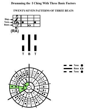 IC-SC-B3-Ap-09c  Rhythm Of Change 35