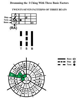IC-SC-B3-Ap-09c  Rhythm Of Change 36