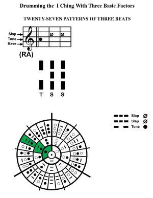 IC-SC-B3-Ap-09c  Rhythm Of Change 37