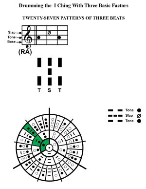 IC-SC-B3-Ap-09c  Rhythm Of Change 38