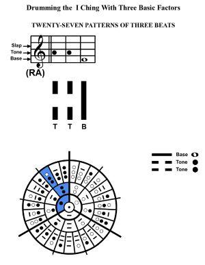 IC-SC-B3-Ap-09c  Rhythm Of Change 39
