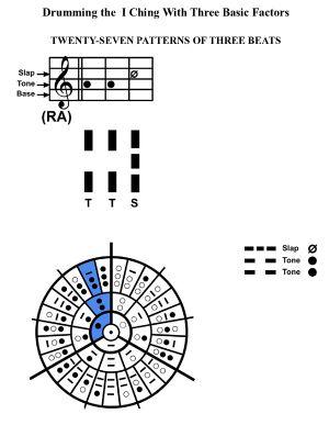 IC-SC-B3-Ap-09c  Rhythm Of Change 40