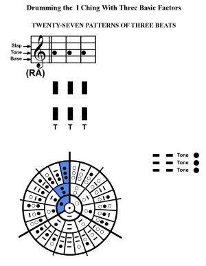IC-SC-B3-Ap-09c  Rhythm Of Change 41