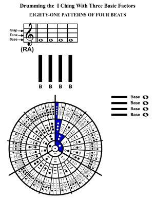 IC-SC-B3-Ap-09c  Rhythm Of Change 42