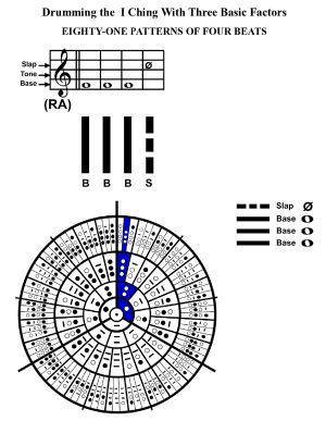 IC-SC-B3-Ap-09c  Rhythm Of Change 43