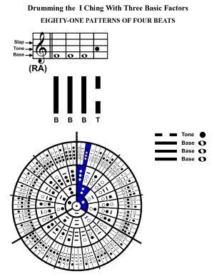 IC-SC-B3-Ap-09c  Rhythm Of Change 44
