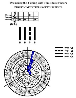 IC-SC-B3-Ap-09c  Rhythm Of Change 45