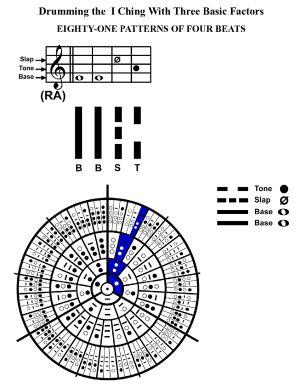 IC-SC-B3-Ap-09c  Rhythm Of Change 47