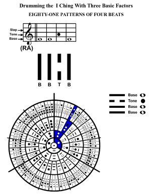 IC-SC-B3-Ap-09c  Rhythm Of Change 48